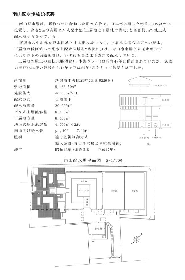 南山配水場施設概要:1